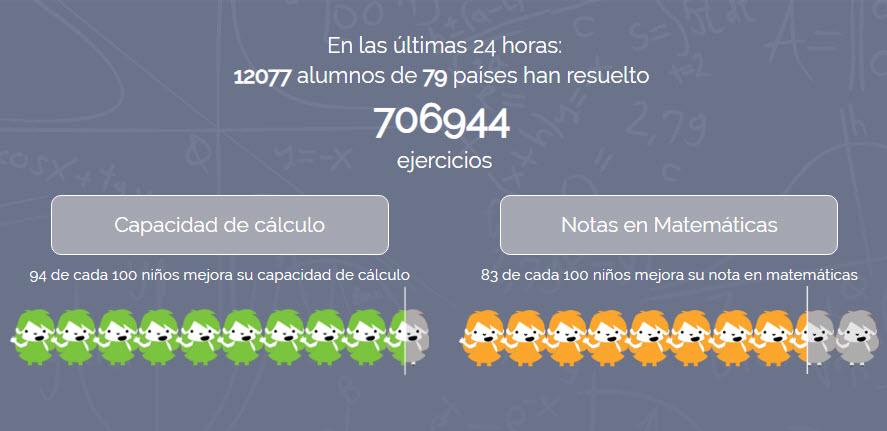 smartick.es